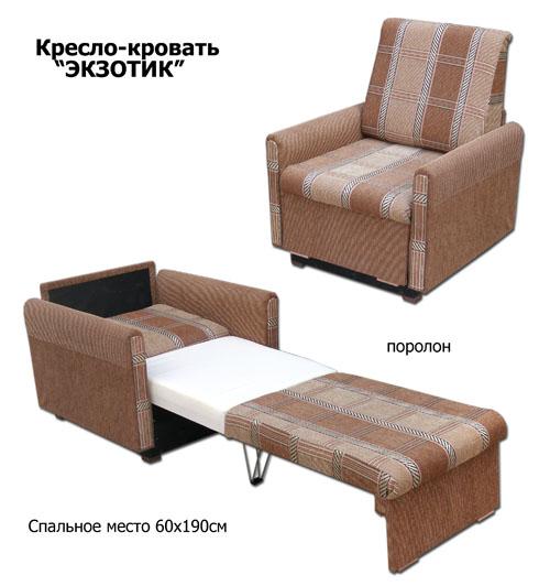 Раскладные кресла-кровати с механизмами аккордеон и
